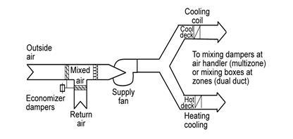 Whirlpool Air Conditioner Wiring Diagram likewise Wiring Diagram Ac Window also York Heat Pump Wiring Diagram moreover 0904032 additionally Wiring Diagram For Rv Air Conditioner. on fedders air conditioner wiring diagram